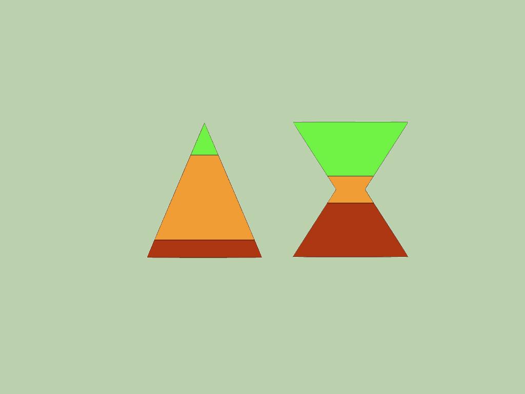 Bild: Die Pyramide der Marketing-Revolution